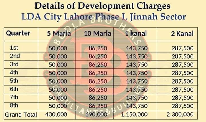 LDA City Lahore Development Charges Payment Plan